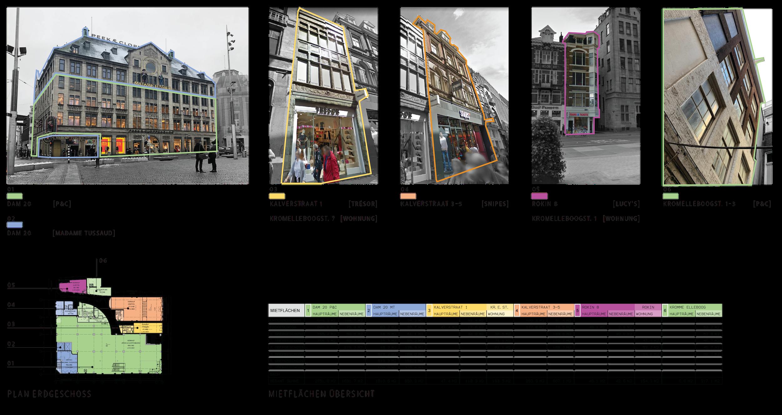 Peek & Cloppenburg Buildings